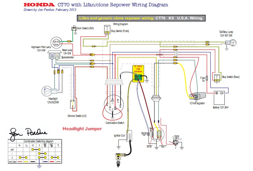 z50       K2    and Lifan 125    Wiring