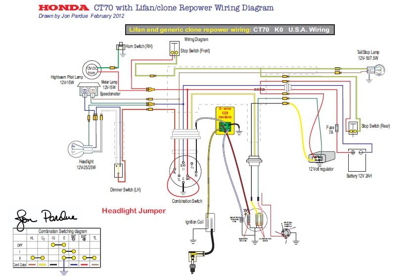 z50 k2 and lifan 125 wiring, Wiring diagram