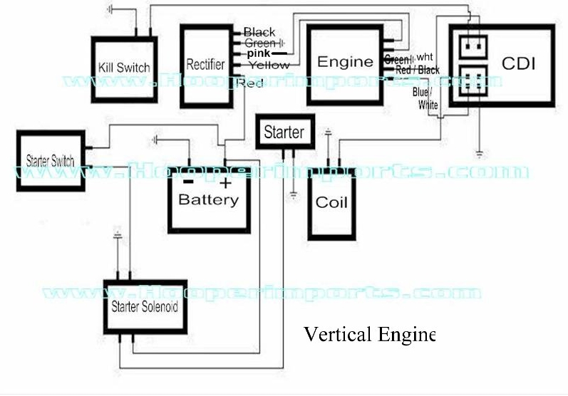 lifan wiring diagram 110 wiring diagram panther atv 110bc wiring diagram ang only 0 01 american lifan