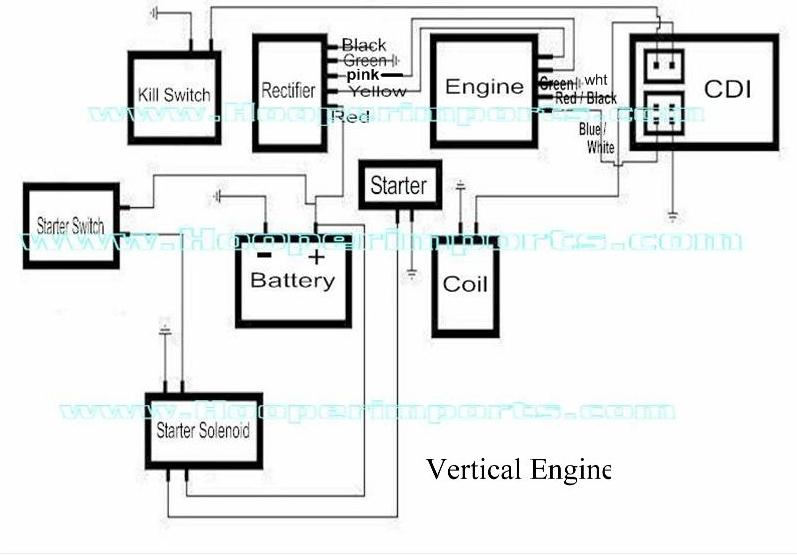 lifan saturn 110 wiring diagram wiring diagram panther atv 110bc wiring diagram ang only 0 01 american lifan