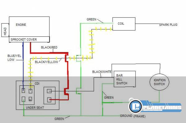 crf70 wiring diagram wiring diagram 500wiring diagram for a honda crf 70