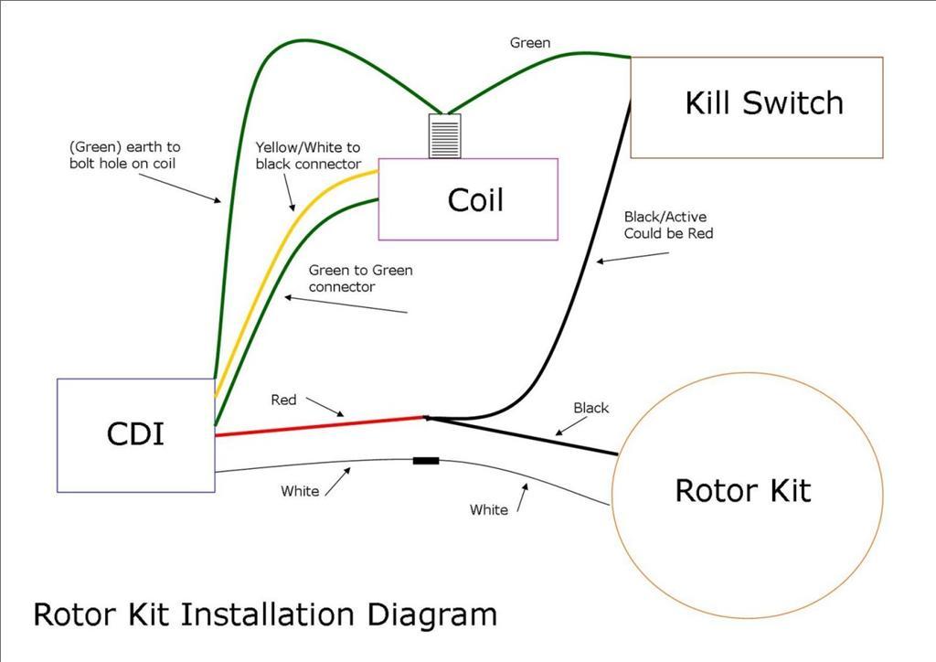 Wiring inner rotor kit in x2 pitster
