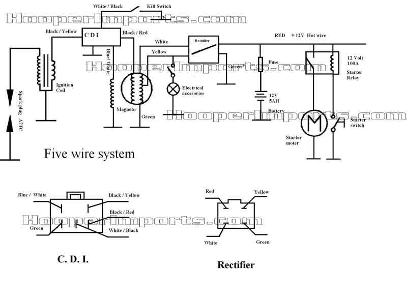 click image for larger version  name: 5_wire_lifan_wiring_041605_hi jpg  views: 4354 size: