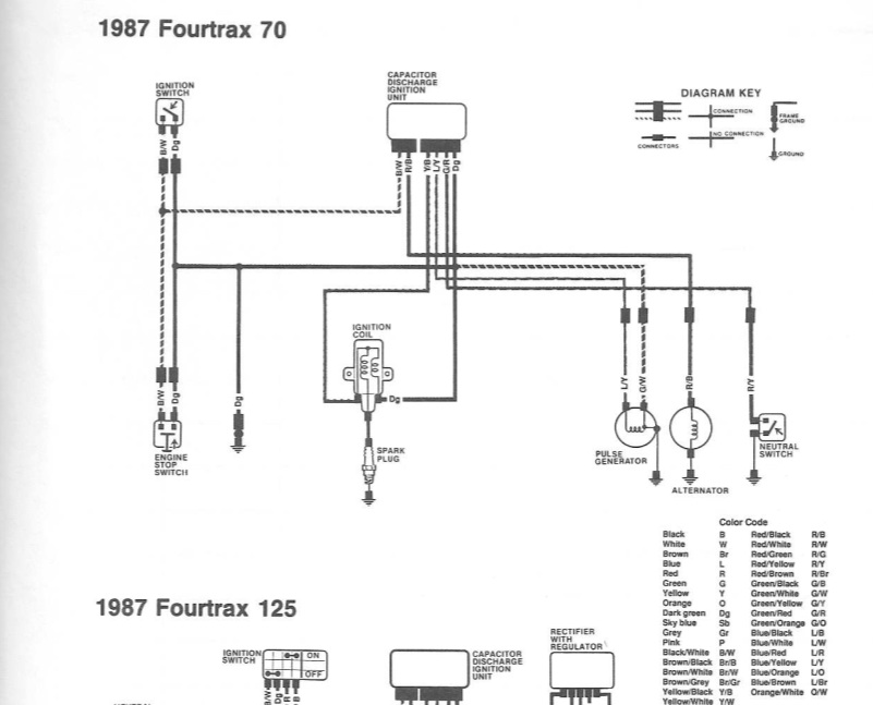 1985 Honda Atc 70 Wiring - Generac Engine Wiring Schematic for Wiring  Diagram Schematics