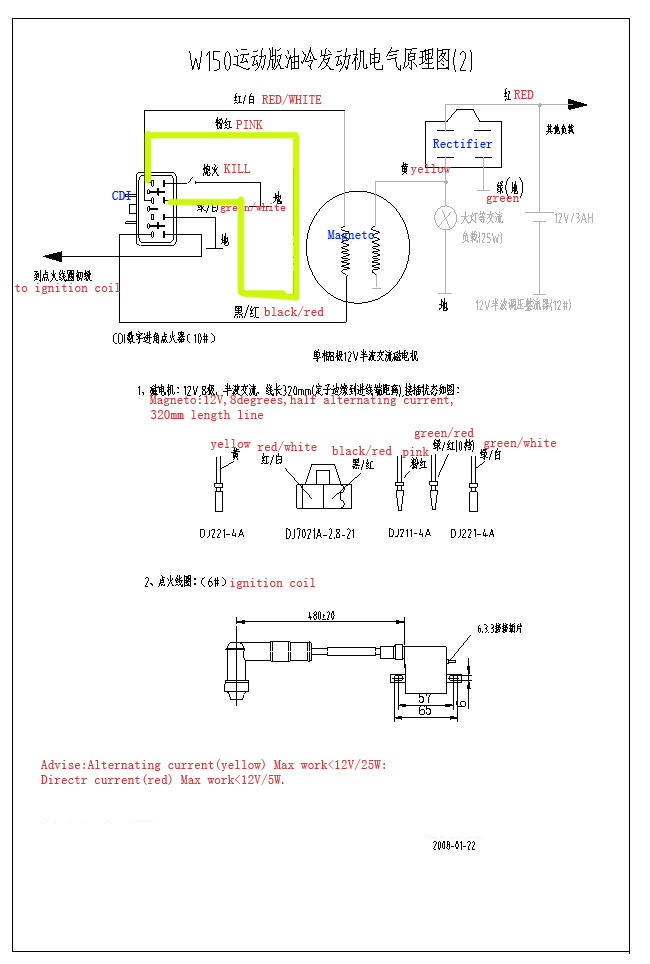 lifan 150 wiring diagram wiring diagram rocketa wiring diagram stator automotive diagrams