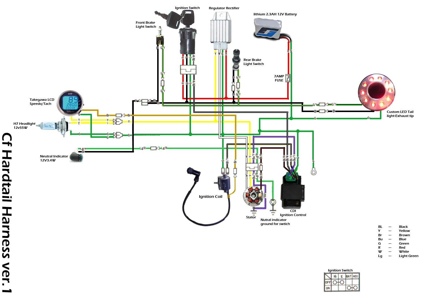 Magnificent Lifan 125cc Wiring Diagram Gallery - Electrical Circuit ...