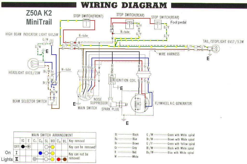 lifan 50cc wiring diagram wiring diagram diagram labels dirt wiring diagrams