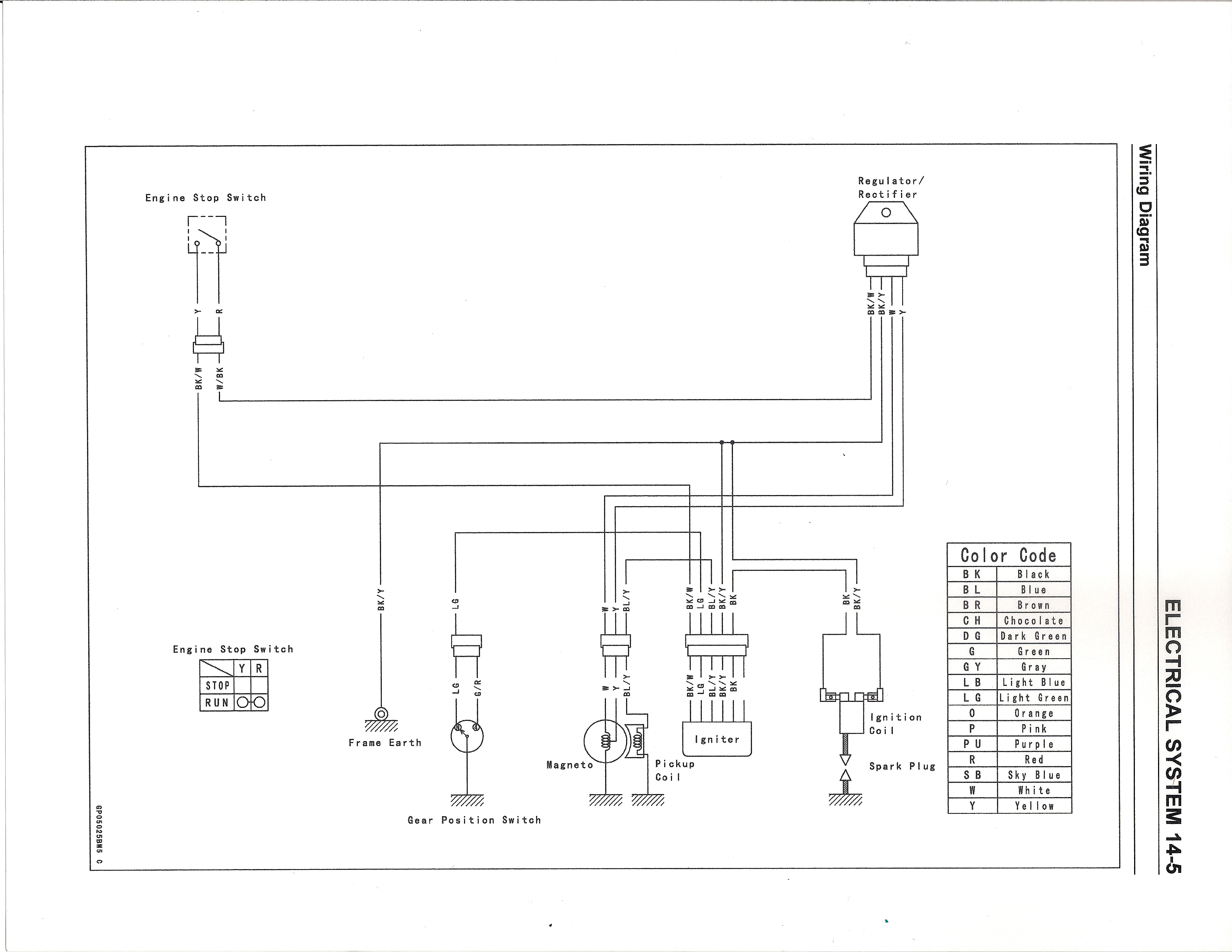 Loncin 110 Pocket Bike Wiring Diagram