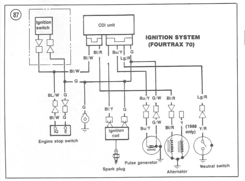 Trx70 wiring | PlanetMinis Forums | Trx70 Wiring Diagram |  | Planet Minis