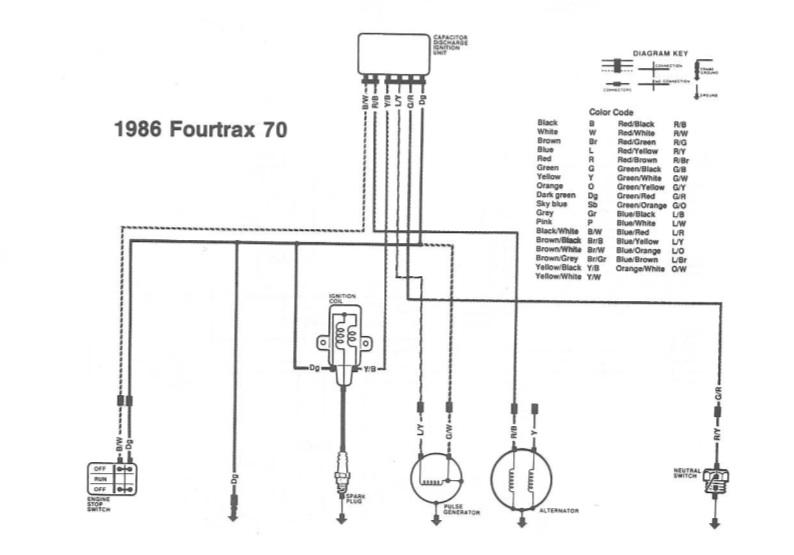 DIAGRAM] 1990 Atc 70 Wiring Diagram FULL Version HD Quality Wiring Diagram  - LINKDIAGRAMS.GENAZZANOBUONCONSIGLIO.ITlinkdiagrams.genazzanobuonconsiglio.it