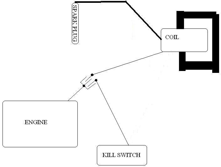 delighted 72 honda z50 wiring diagram ideas - electrical circuit, Wiring diagram