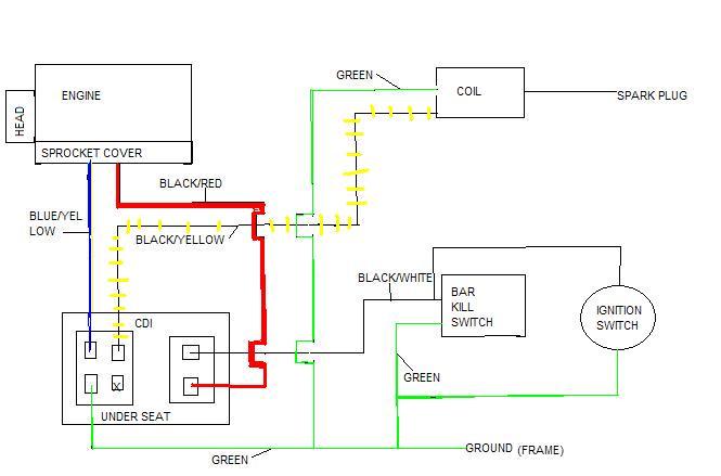 [QNCB_7524]  Help with Zongshen | PlanetMinis Forums | Zongshen Wiring Diagram |  | PlanetMinis