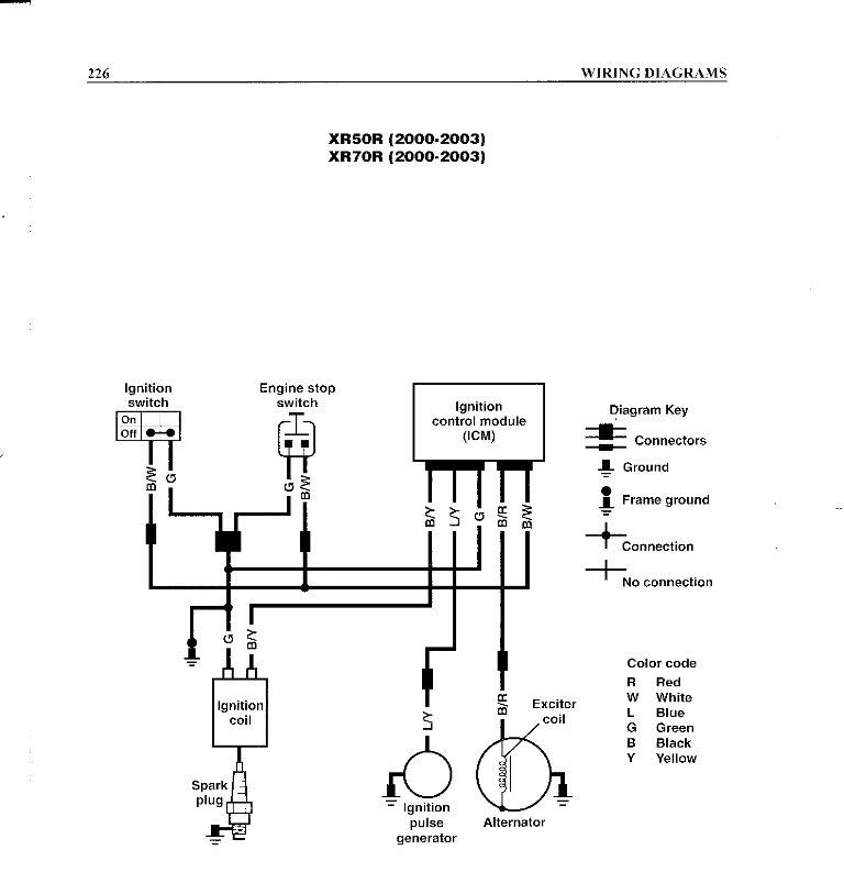 Wiring Diagram For Running Lights On Road Star Motorcycle from www.planetminis.com