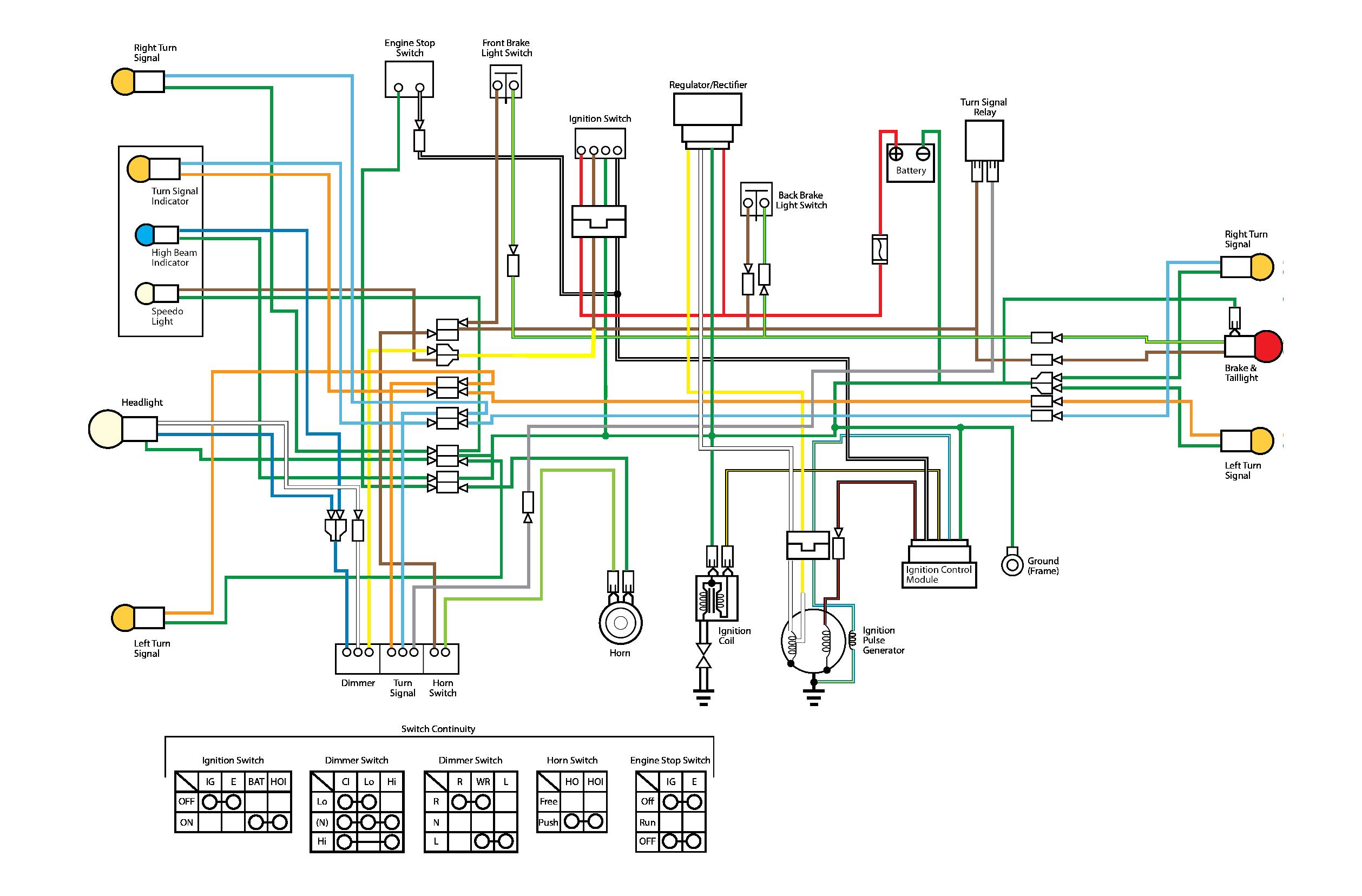 Wave 100 Headlight Wiring Diagram
