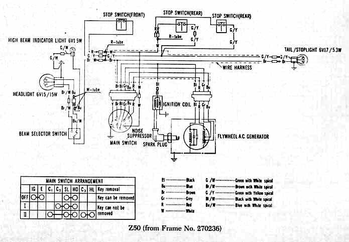 Surprising honda z50 k2 wiring diagram ideas best image diagram honda z50 wiring diagram banksbanking info z50 hardtail front brake switch delete swarovskicordoba Gallery