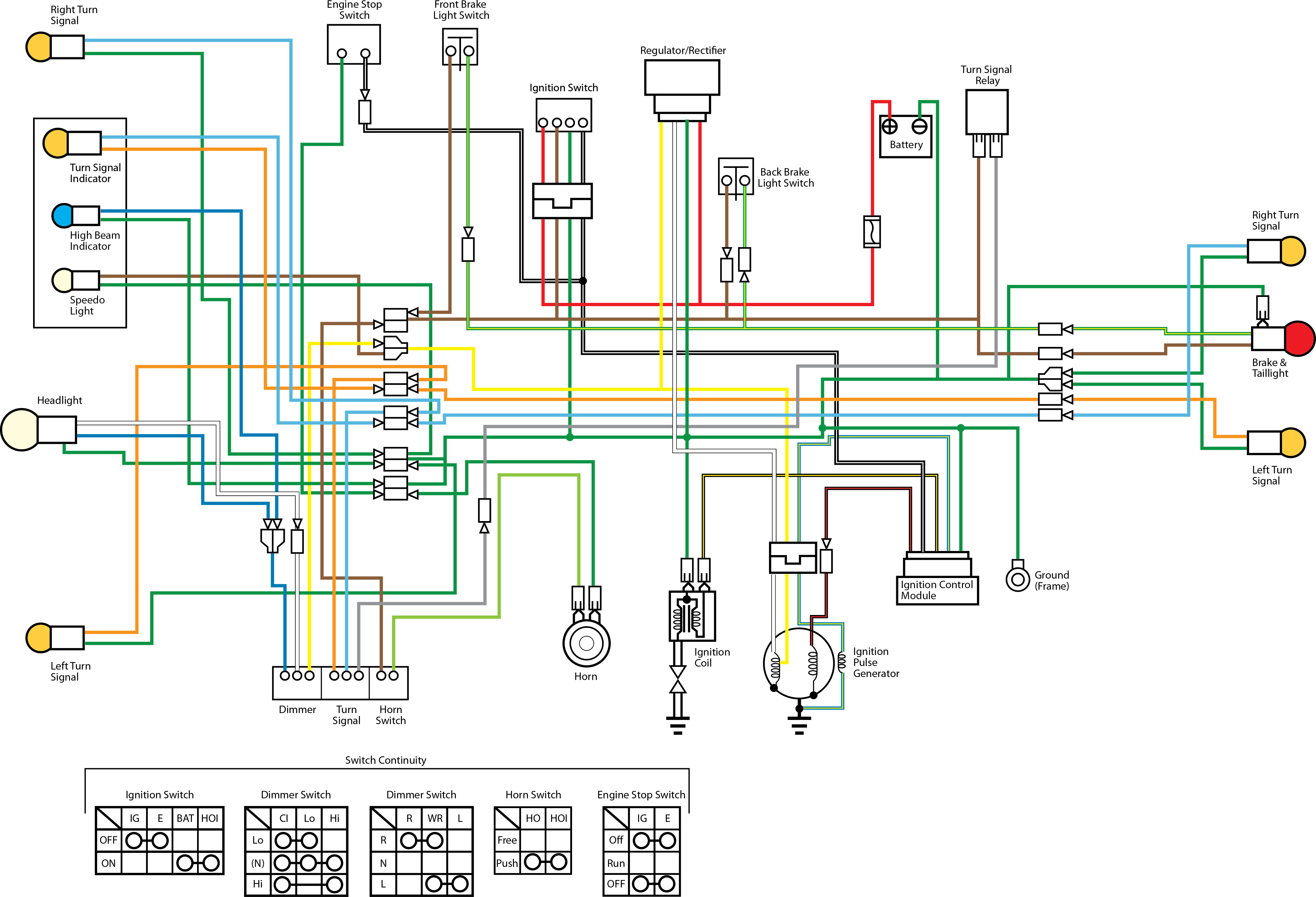lifan 110cc wiring diagram wiring diagram honda 70 stator wiring diagram st diagrams schematics ideas