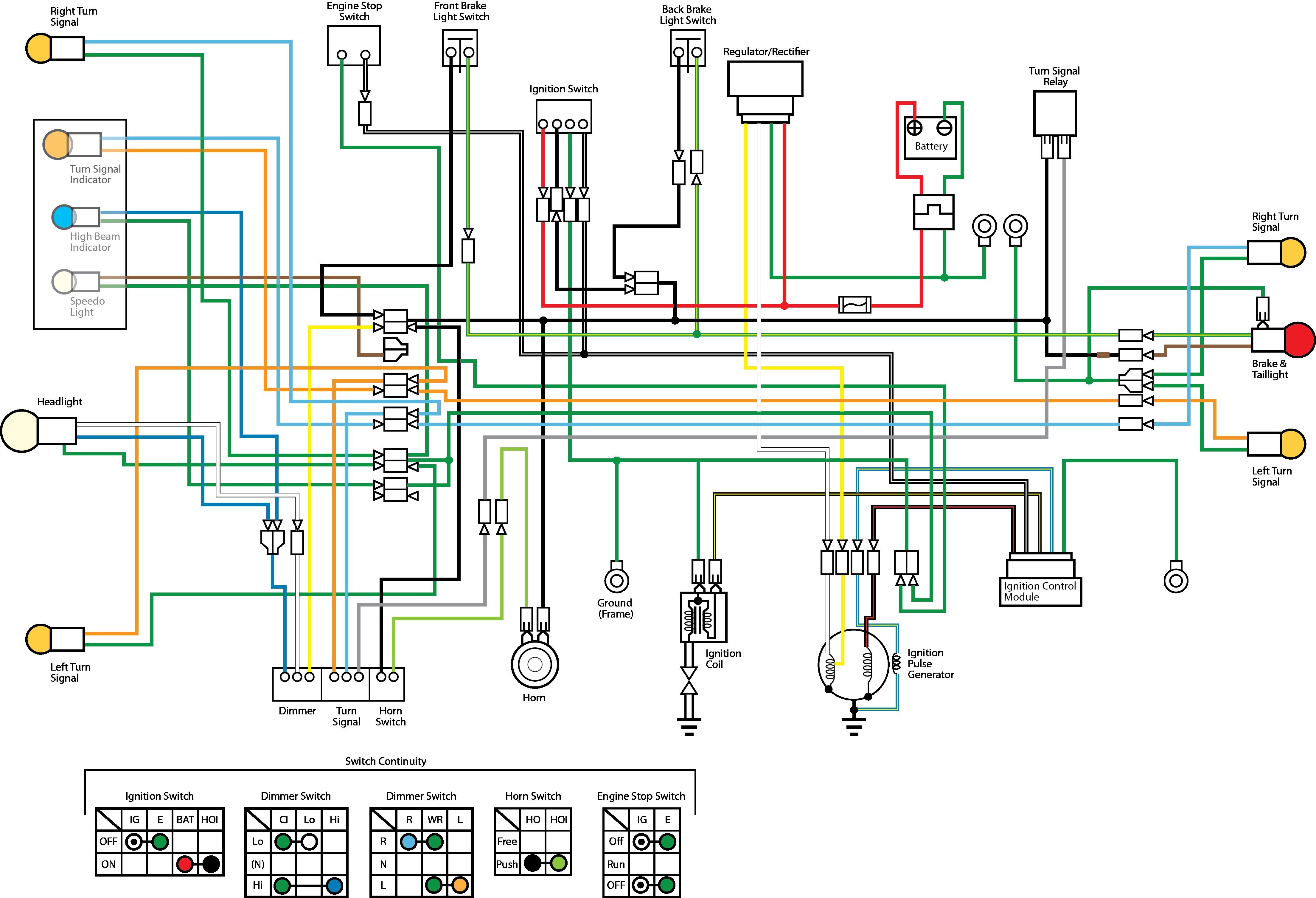 honda xrm 125 wiring schematic honda image wiring honda xrm 125 wiring diagram honda auto wiring diagram schematic on honda xrm 125 wiring schematic