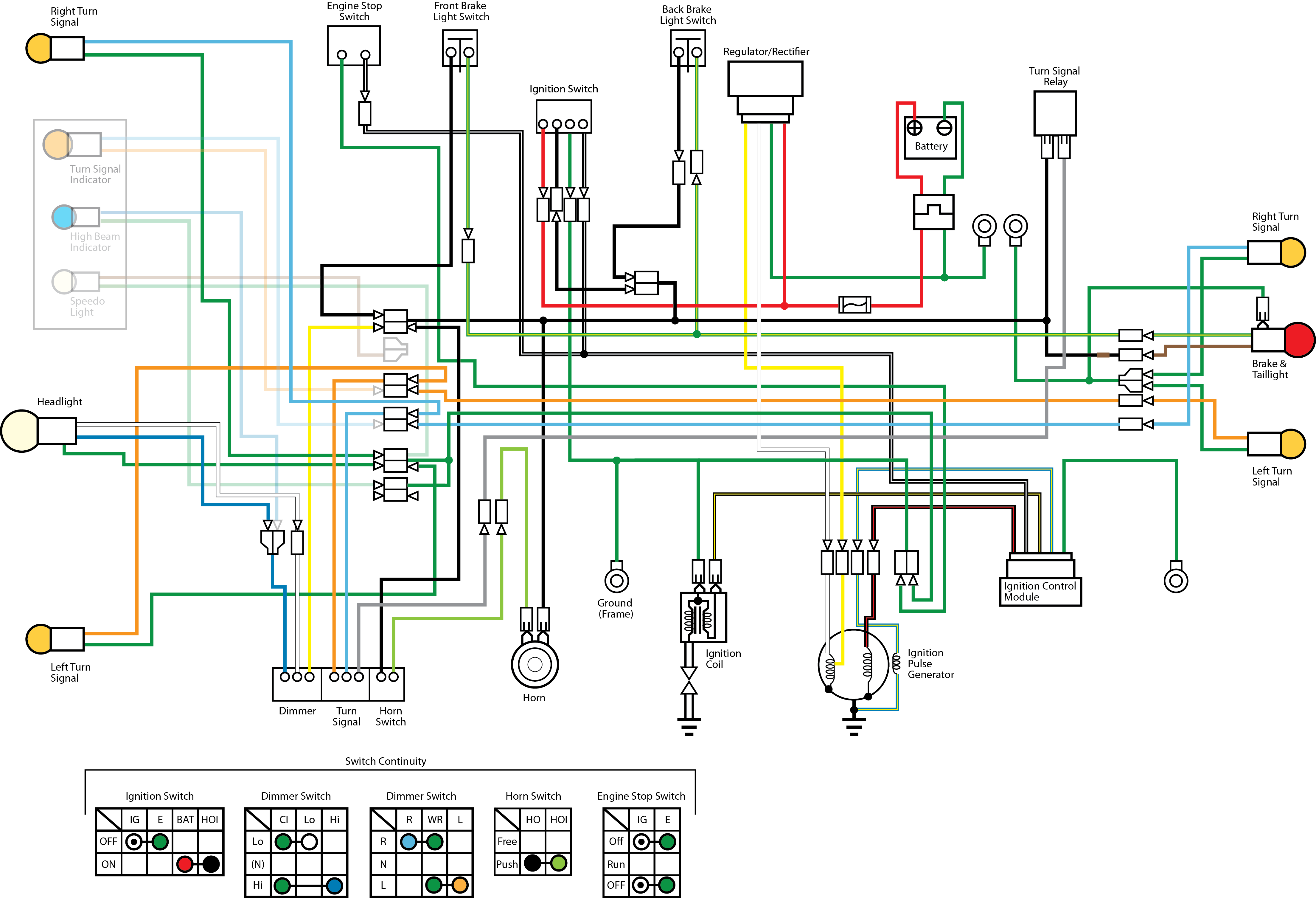Wave 125 Wiring Diagram : Schematic diagram motorcycle wiring honda xrm circuit