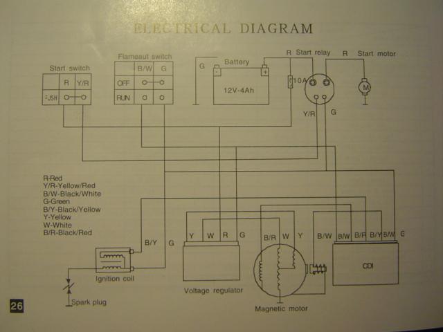 125cc Motor Wiring Diagram