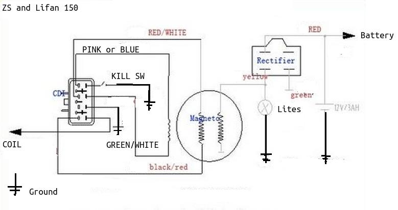 wiring diagram for daytona 150 medium weight flywheel/CDI
