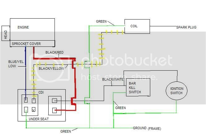 xr50 wiring diagram | PlanetMinis Forums on