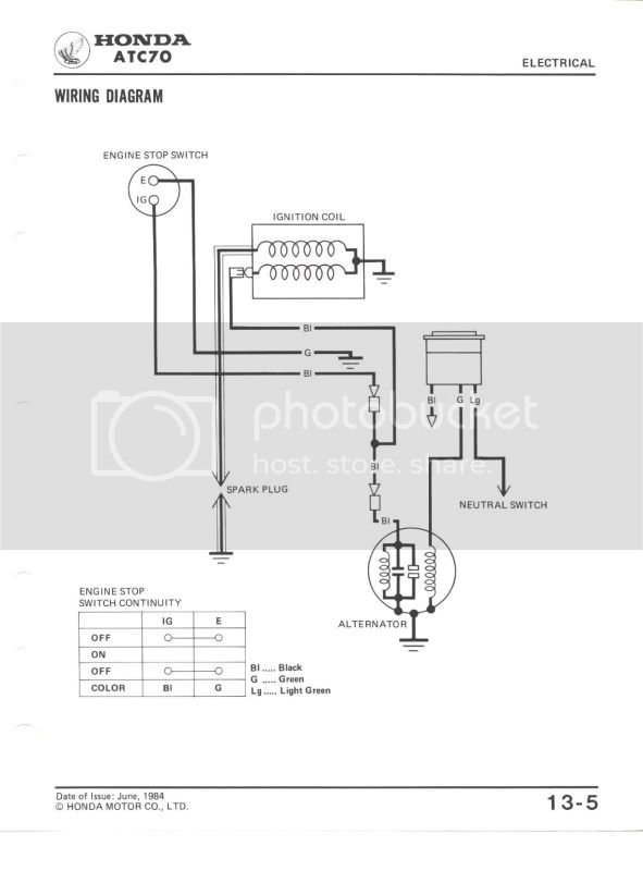 File  Electrical Wiring Diagram Honda 70