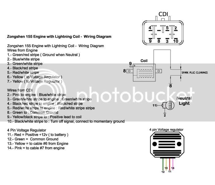 wiring diagram for daytona 150 medium weight flywheel/CDI ... on