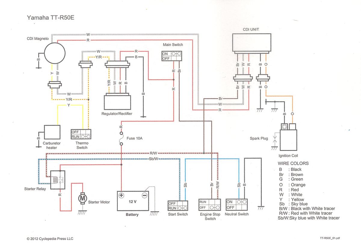 TTR 50 Wiring Schematic | PlanetMinis Forums | Ttr50 Wiring Diagram |  | Planet Minis
